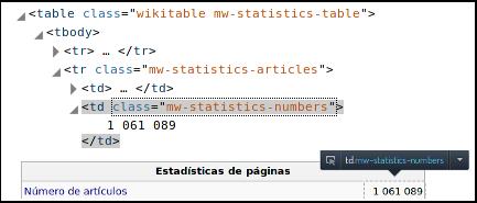Estadisticas Wiki